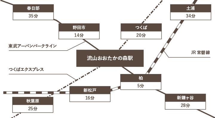 access3_pc