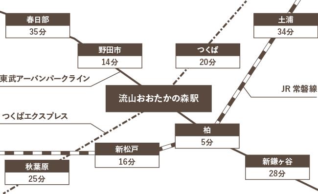 access3_sp